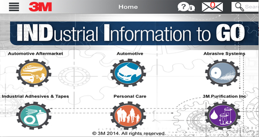 INDustrial Information to GO