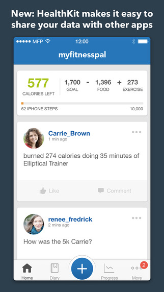Calorie Counter Diet Tracker by MyFitnessPal