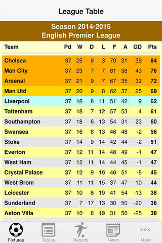 SoccerDiary - West Ham Edition screenshot 3