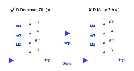 【免費新聞App】Chordelia Seventh Heaven - improve your music theory and develop your technique with dominant, diminished and more 7th chords - for smooth latin, jazz and gypsy sounds-APP點子