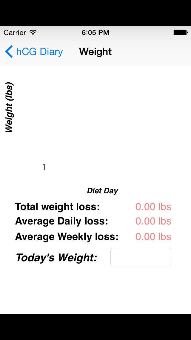 hcg weight loss journal