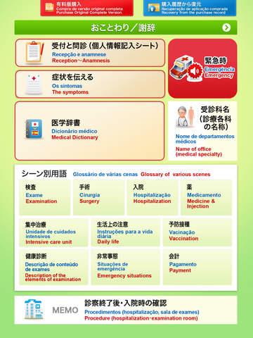 玩醫療App Medi Pass Aplicativo de dicionário de tradução médica for iPad免費 APP試玩
