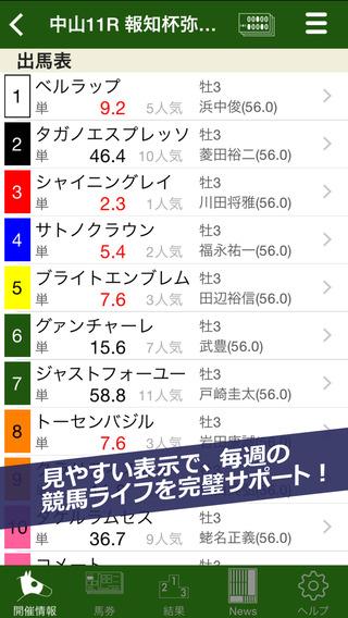 MyKeiba - IPAT対応競馬支援アプリ