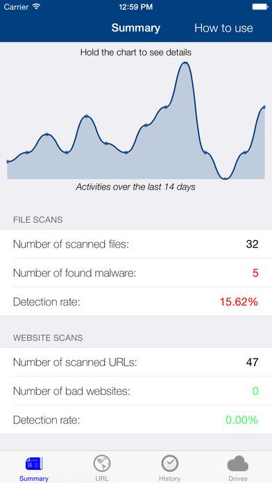 VirusDetector - Check emails, websites & clouds Screenshots