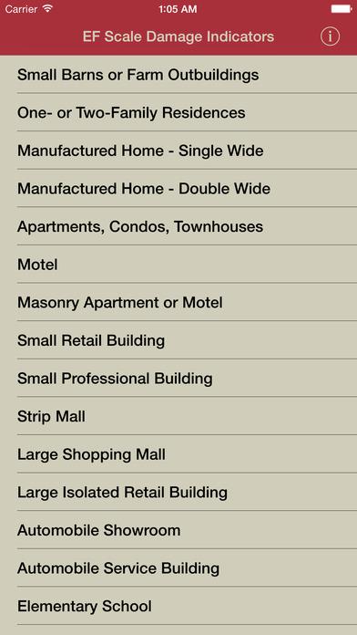 EF Scale iPhone Screenshot 2