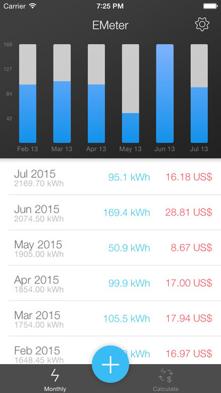 EMeter - Track Your Electricity