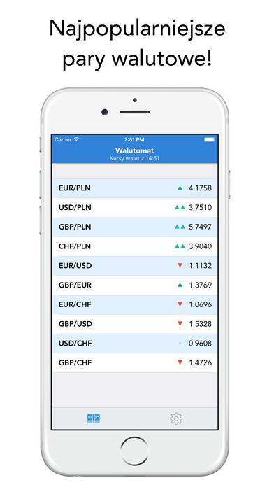 Walutomat iPhone Screenshot 2