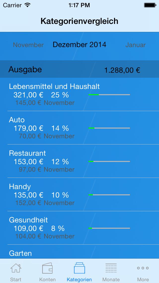 Haushaltsbuch to go