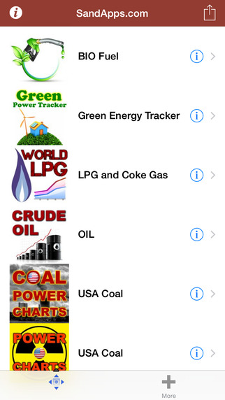 Oil and Gas: Energy Markets for Crude Oil Petroleum and Renewables