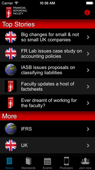 ICAEW Financial Reporting Faculty FRF