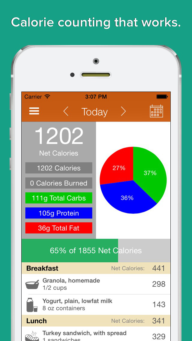 my calorie macros counter weight loss diet exercise tracker