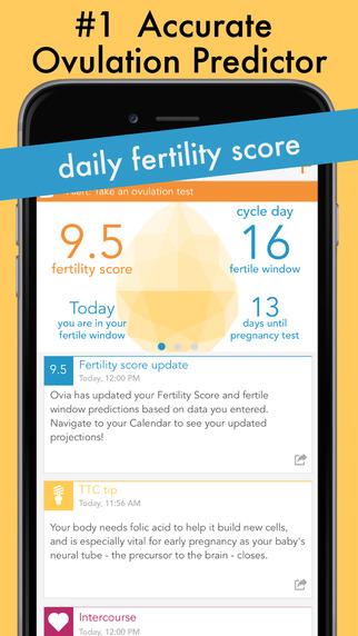 Ovulation Calendar Webmd : Ovia fertility ovulation calculator and period tracker