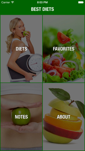 Best Diets - Select Best Diet for You