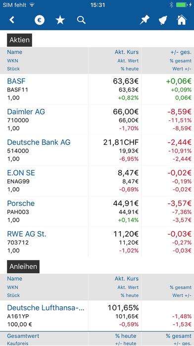 Finanzen.net iPhone Screenshot 5