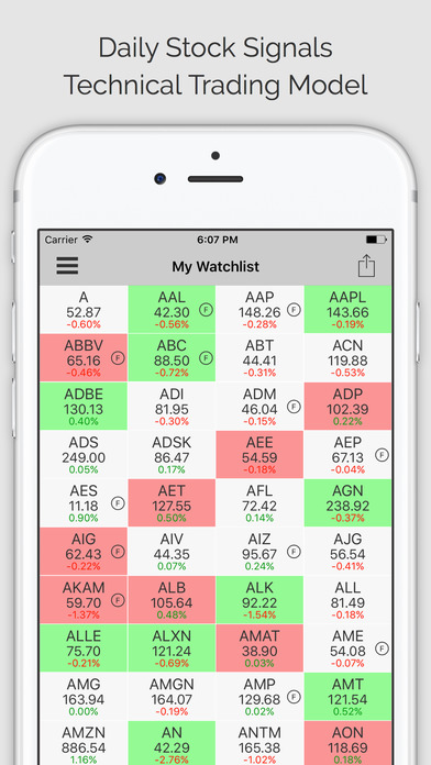 Trading signals pro