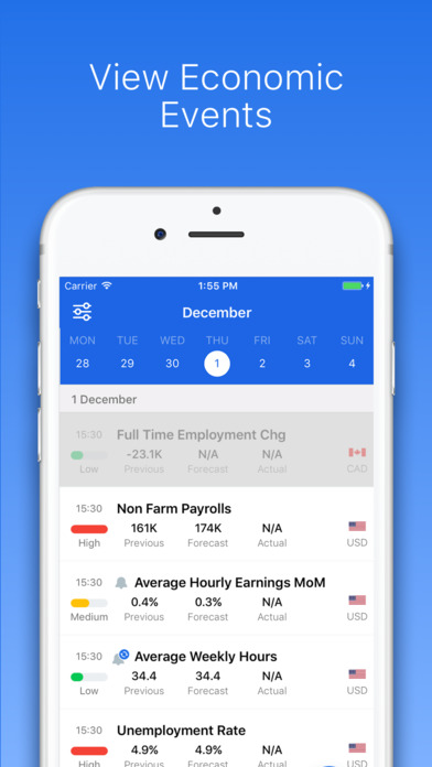Forex economic calendar iphone app