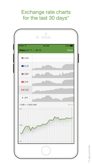 Smart Coin: Currency Converter Screenshots