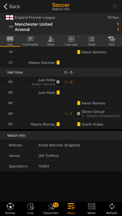 LiveScore iPhone Screenshot 2