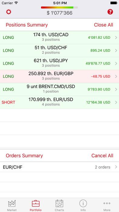 Swiss Forex Trader iPhone Screenshot 3