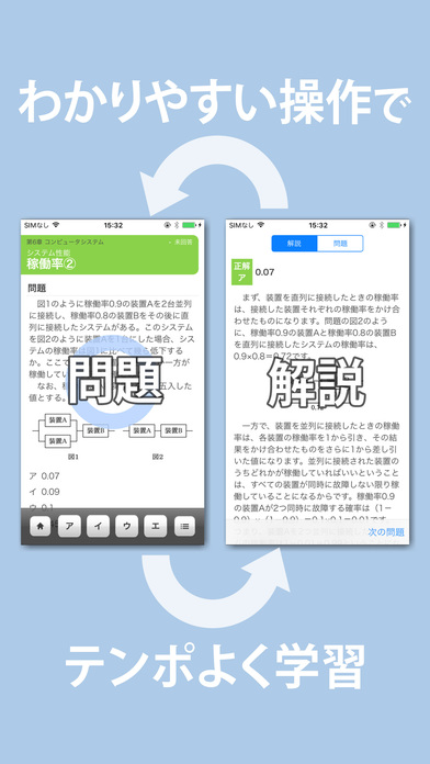 Information Technology Passport Examination Essential keywords iPhone Screenshot 4