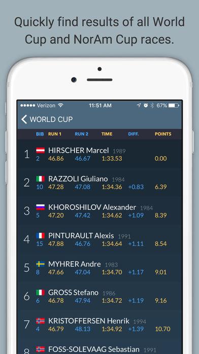 Ski Racing iPhone Screenshot 3