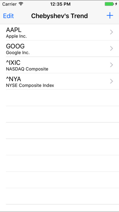 Chebyshev's Trend iPhone Screenshot 2