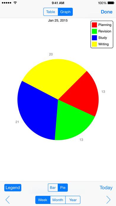 PomodoroPro iPhone Screenshot 5