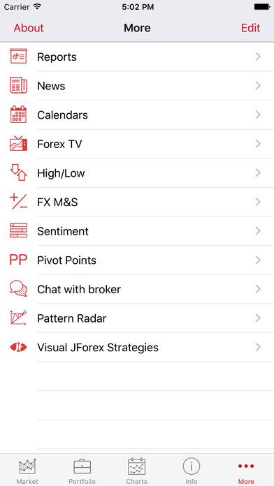 Swiss Forex Trader iPhone Screenshot 4