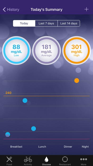 GoMeals iPhone Screenshot 4