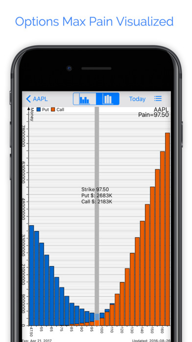 App Shopper Stocks Options Vol Option Volume Chart. Bathroom Remodeling Showroom. Global Processing Systems Texas Trade Schools. Att Uverse Help Phone Number 04 Ford Focus. I Need A Home Phone Service Porsche 911 1964. Recovery Time After Breast Augmentation. Drtv Production Companies Purchase Mail Lists. Pilates Of Cherry Creek Balloon Event Company. Continuing Education For Cosmetology In Sc