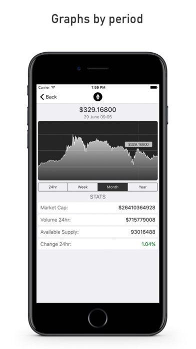 Coinsy - cryptocurrency rates screenshot 2