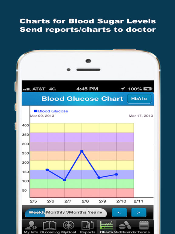 Diabetes Glucose Tracker App - iDiabetes™ Screenshots