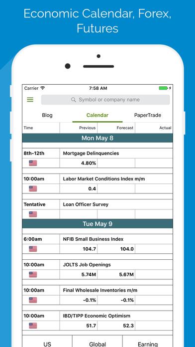 Forex calendar ipad