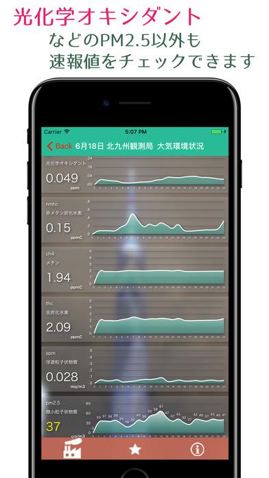 福岡県PM2.5・大気環境速報-アトモス screenshot 3