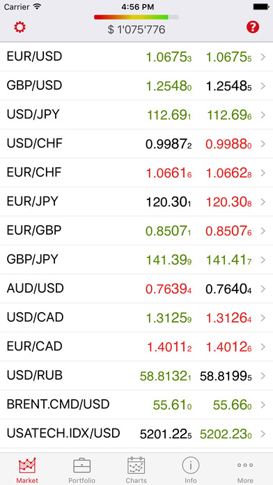 Swiss Forex Trader iPhone Screenshot 1