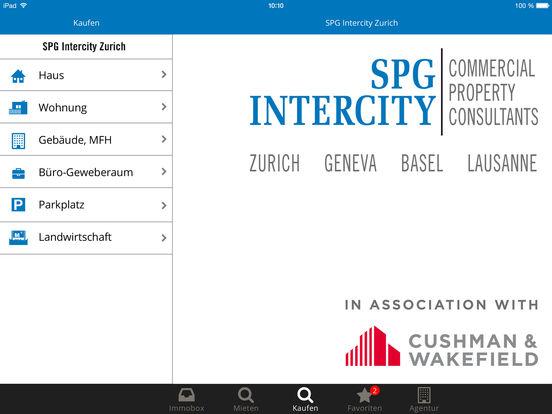 Spg Properties Group