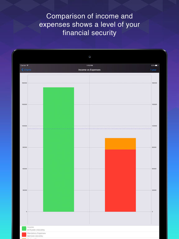 Smart Finance App is the Comprehensive Personal Finance App for iOS Image