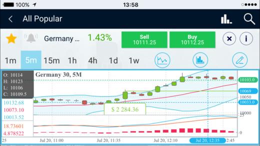 app tutorial trading online