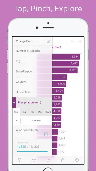 Vizable - Explore Your Data Screenshot