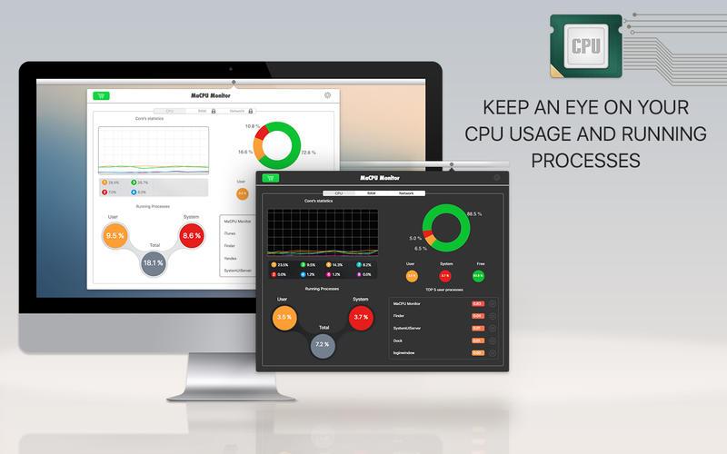 MaCPU Monitor Screenshot - 1