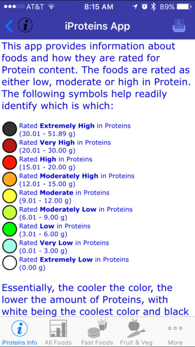 iProteins iPhone Screenshot 2