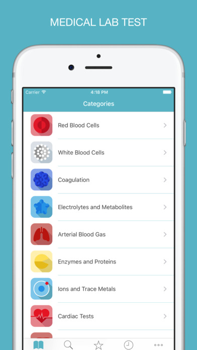 Medical Lab Tests+ iPhone Screenshot 1