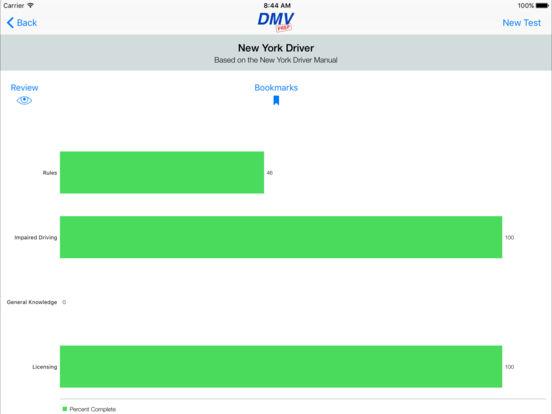 DMV Test Prep - New York iPad Screenshot 4