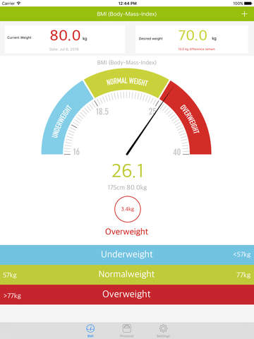 Weight Loss Tracker, BMI screenshot