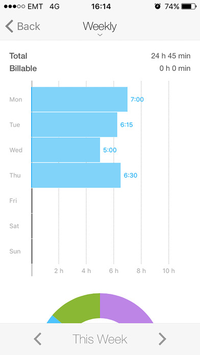 Toggl Work Time Tracker