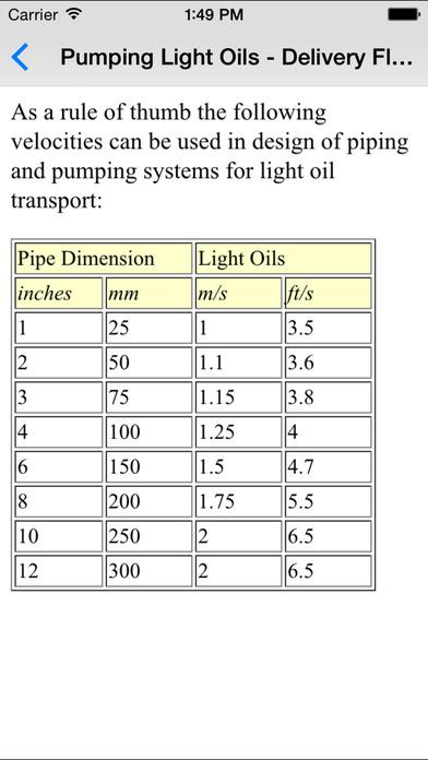 Pumps Basics iPhone Screenshot 5