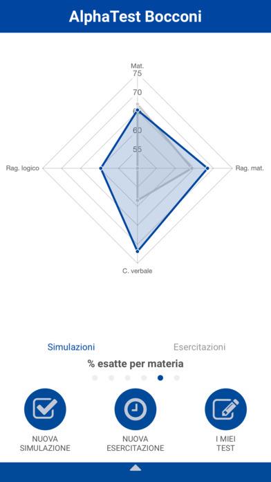 App shopper alphatest bocconi education for Test bocconi simulazione