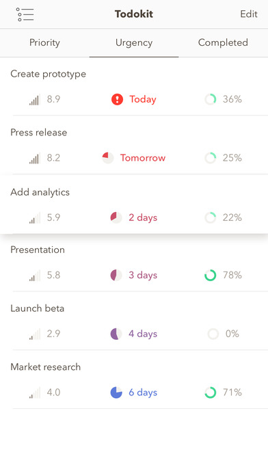 Todokit - Todo List, Task Manager, Daily Planner Screenshots