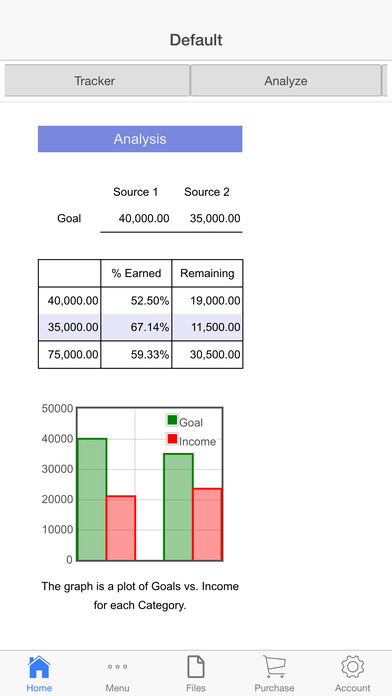 Income Tracker Screenshots