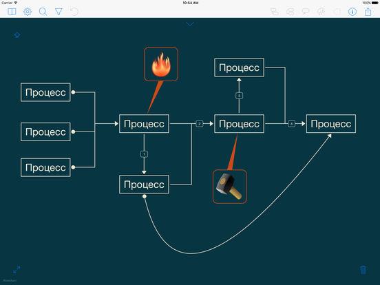iThoughts (mindmap) Screenshot